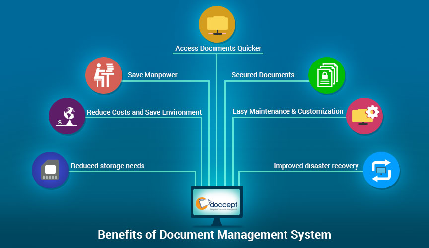 Benefits of Document Management System
